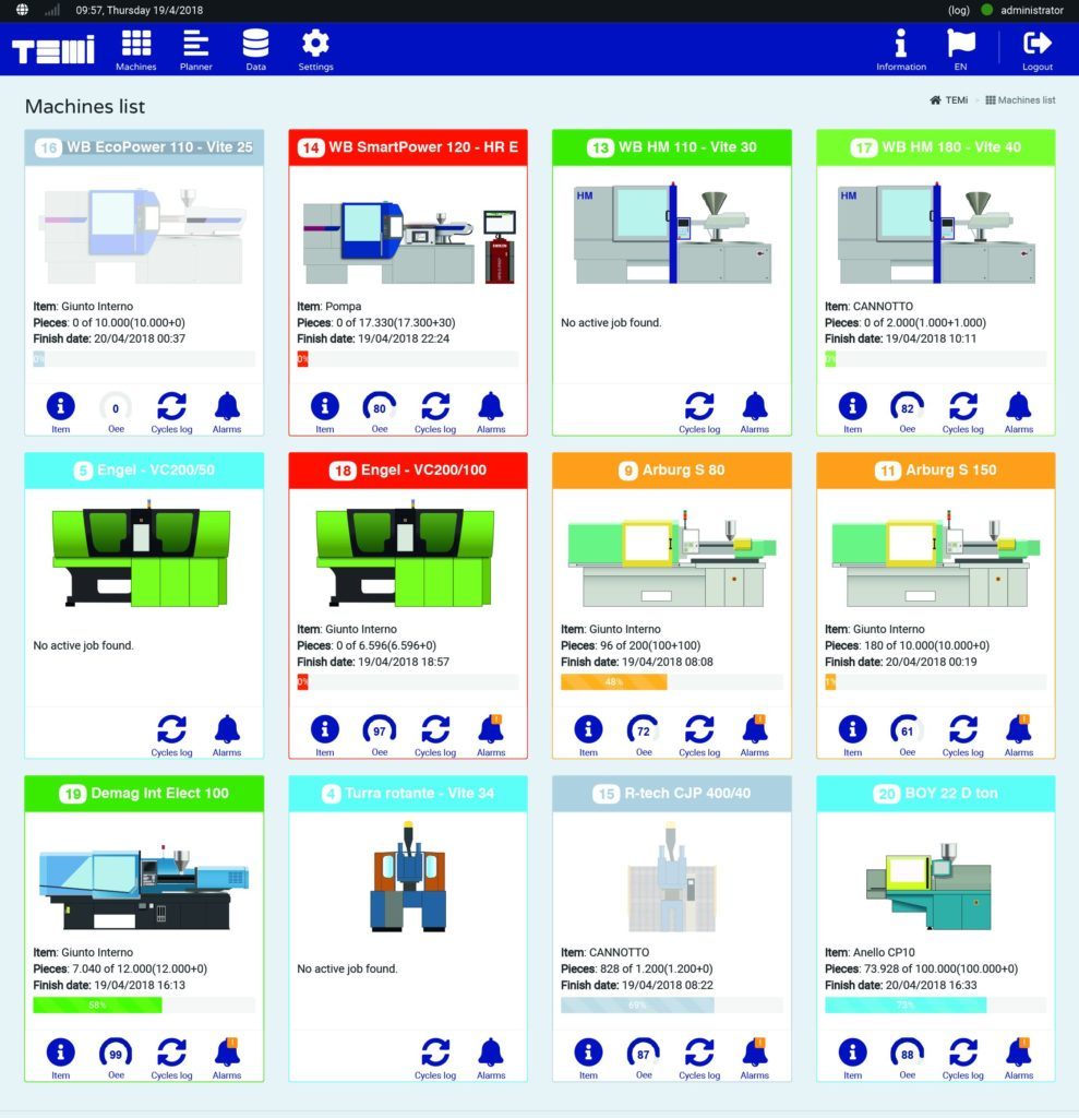 Temi 4 0 by ICE Flex: a MES for SMEs - Plastix World